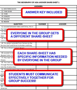 The Geography of Asia: Interdependent Share-Sheets Activity