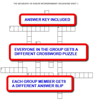 The Geography of Europe: Interdependent Crossword Puzzles Activity