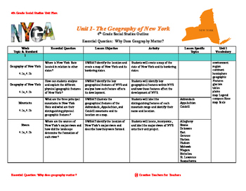 The Geography of New York Unit Plan, PBA, & Vocabulary Words (2016) - 4 weeks