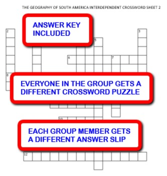 The Geography of South America: Interdependent Crossword Puzzles Activity