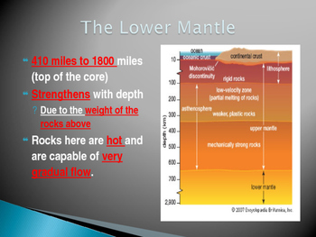 The Geosphere Part 2:  The Mantle Power Point Presentation