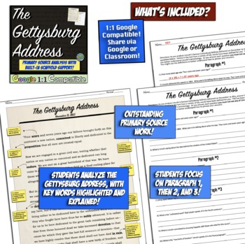 Gettysburg Address: Investigate, Restate, & Create with Lincoln's Words!