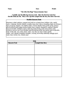The Gift of the Magi - Character Graphic Organizer - CCSS Aligned