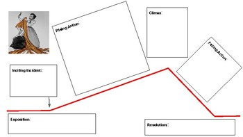 The Gift of the Magi Graphic Organizer