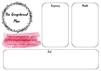 The Gingerbread Man printable resource