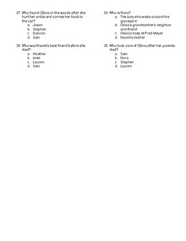 The Girl I Used to Be (April Henry)--Comprehension Test or Quiz
