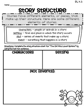 The Girl Who Loved Spiders (Journeys 4th Gr. - Supplemental Materials)