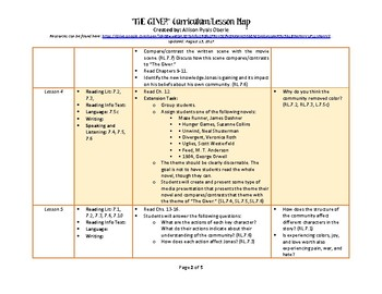 """""""The Giver"""" 10 Lesson Common Core Lesson Plan with Resources"""