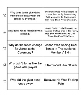 The Giver 113 Content Questions Whiteboard Game