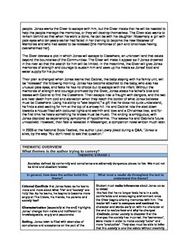 The Giver: A Complete Text Overview w/ Aligned Lesson Plans