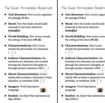 The Giver Annotation Bookmark- Double Sided