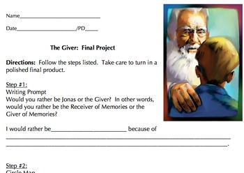 The Giver By Lois Lowry Final Project - CUBE foldable*