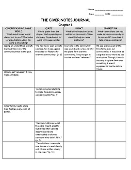 The Giver Chapter 1 Notes Journal