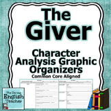 The Giver Character Analysis Graphic Organizers