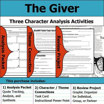 The Giver - Character Analysis Packet, Theme Connections, & Project