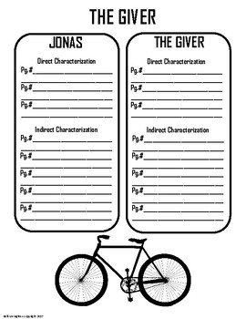The Giver Charactererization Chart