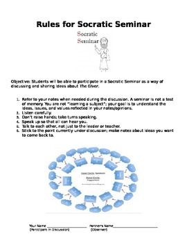 The Giver Common Core Package for Socratic Seminar