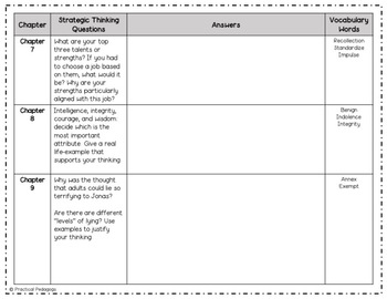 The Giver: Comprehension Questions (DOK-Aligned)