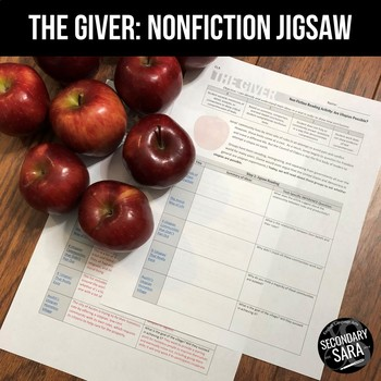 FREE The Giver Non-Fiction Reading Activity