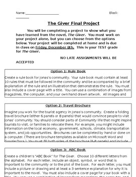 The Giver Final Project