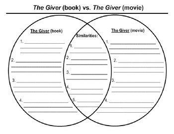 The Giver Final Project Packet