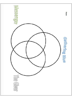 The Giver, Gathering Blue & Messenger 3-Way Venn Diagram
