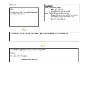 The Giver Guided Comprehension sheets chapters 1 to 23