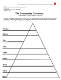 The Giver Guided Reading Graphic Organizer: The Community
