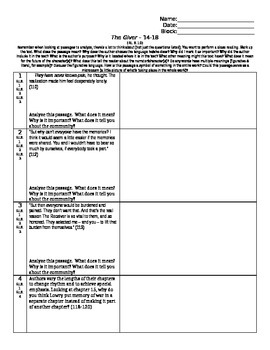 The Giver - L. Lowry - Abbreviated Close Reading & Comp. Questions-Ch. 14-18