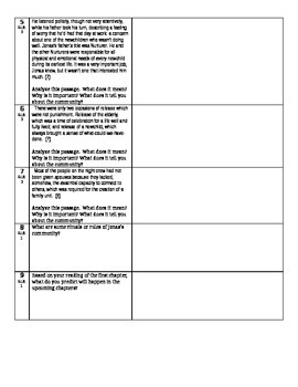 The Giver - L. Lowry - Abbreviated Close Reading & Comprehension Questions-Ch. 1