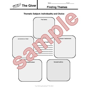 The Giver Lois Lowry Theme Analysis