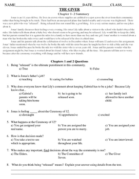 The Giver Novel Study