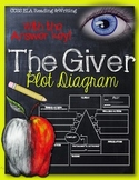 THE GIVER: PLOT DIAGRAM AND ANSWER KEY