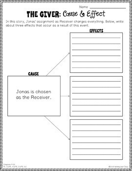 The Giver: Reading Response Activities and Projects