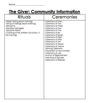 The Giver Rules, Rituals, and Ceremonies Organizer