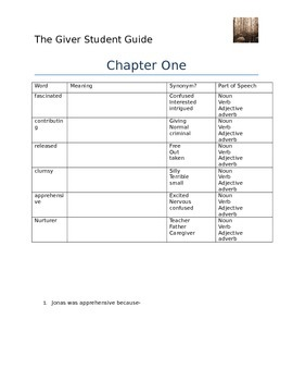 The Giver Student Guide