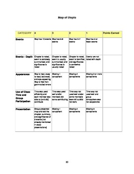 The Giver Student Unit Packet with 11 Culminating Activities