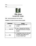 The Giver Test: Modified and Accomodated versions