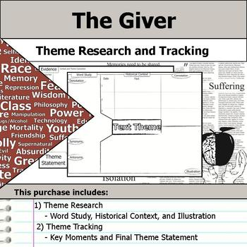 The Giver - Theme Tracking Notes -  Etymology & Context Research