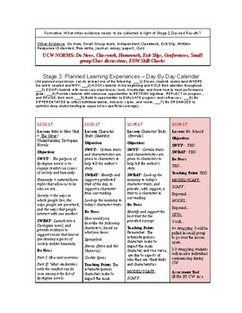 The Giver Unit Plan (Editable)