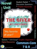 The Giver Unit: Technology, Persuasion, Human Rights