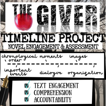 The Giver: Unit Project
