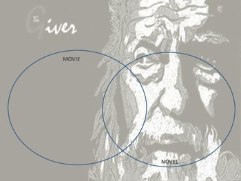 The Giver Venn Diagram