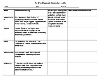 The Giver Vocabulary Matrix Chapters 1-4 L.4 Common Core State Standard