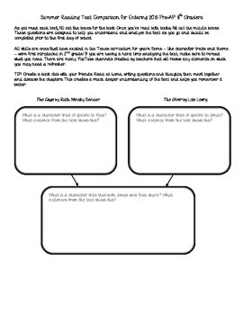 The Giver and The Cage Compare and Contrast Assignment