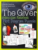 The Giver, by Lois Lowry: Plot Diagram, Story Map, Plot Pyramid, Plot Chart
