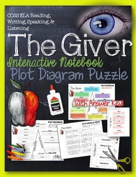 THE GIVER, BY LOIS LOWRY: INTERACTIVE NOTEBOOK PLOT DIAGRA