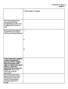 The Giver  Guided Reading Questions