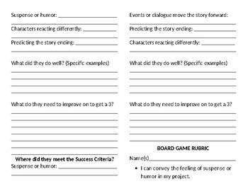 The Giver final project rubric