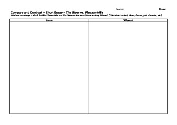 The Giver vs. Pleasantville - Compare and Contrast